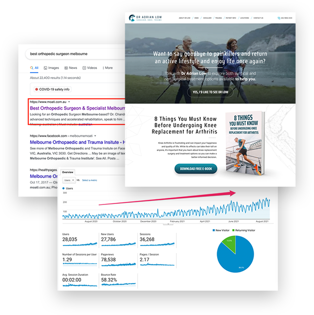 best web design template for orthopaedic surgeons