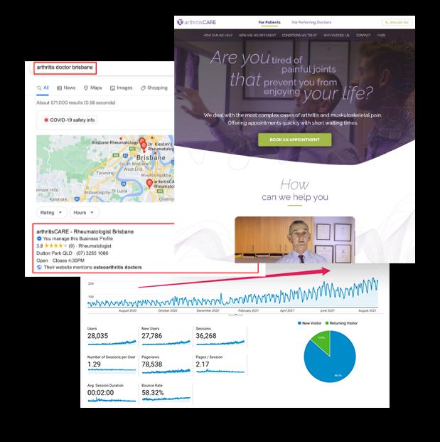 best web design template for Rheumatologists